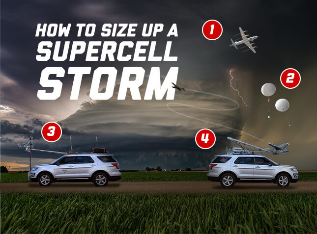 How to size up a supercell storm.
